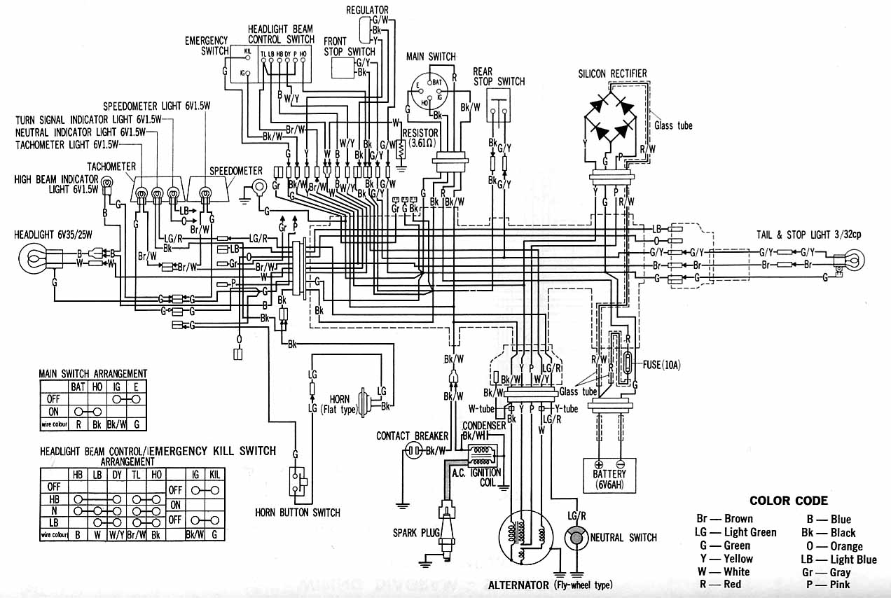 Honda Xl 250 Resource Site Regulator Wiring Diagram View Get Free Image About Notes On Electrical System